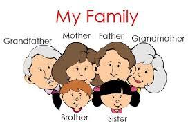 Доклад о своей семье по английскому 8101