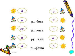 Конспект урока диктанты Контрольный диктант конспект урока